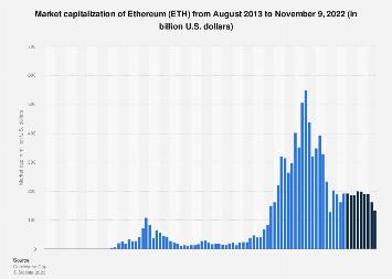 bitcoin market cap vs ripple