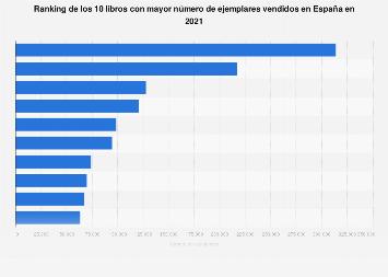 Ranking de los libros más vendidos España 2017