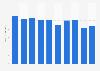 Heavy steel plates sales volume in Japan 2012-2018