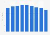 Wide steel tape sales volume in Japan 2012-2017