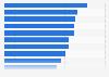 Rekordspieler der französischen Ligue 1 nach Anzahl der Tore bis 2019