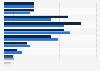 Umfrage in Deutschland zum Netto-Einkommen der Aachen Münchener-Kunden 2018