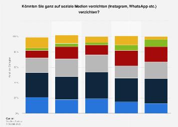Umfrage zum Verzicht auf soziale Medien nach Altersgruppen in Deutschland 2018