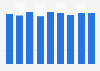 Tin-free steel sales volume in Japan 2012-2017