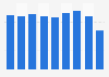 Special hot-rolled steel bars sales volume in Japan 2012-2017