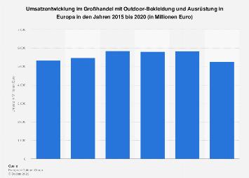 Umsatz im Großhandel mit Outdoor-Bekleidung und Ausrüstung in Europa bis 2017