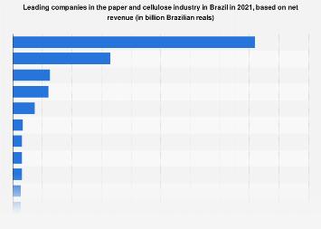Ranking of essay writing companies