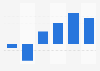 Sompo Japan Nipponkoa's underwriting profit FY 2012-2017