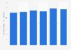 Medienerwerbungsbudget der ETH-Bibliothek Zürich bis 2016