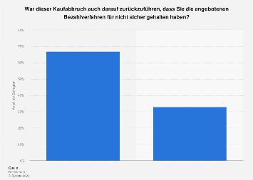 Umfrage zum Abbruch des Online-Kaufs bei unsicherem Bezahlverfahren 2017