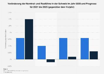 Prognose zur Lohnentwicklung in der Schweiz bis 2020