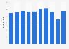 Aluminum powder sales volume in Japan 2012-2017