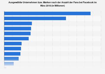 Ausgewählte Unternehmen und Marken nach Anzahl der Facebook-Fans im März 2018