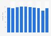 Aluminum strips sales volume in Japan 2012-2017