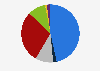 Población informada sobre política nacional por medio utilizado Letonia 2018