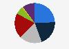 Población informada sobre política nacional por medio utilizado Luxemburgo 2018