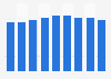 Industrial light metal plate products sales volume in Japan 2012-2018