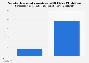 Meinung zum Start der neuen Bundesregierung aus CDU/CSU und SPD 2018