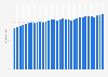 Cuota de unidades vendidas por terceros en la plataforma de Amazon 2015-2018