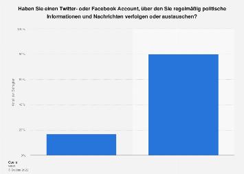 Umfrage zur Nutzung von Facebook und Twitter als Informationsquelle 2018
