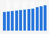 Capacité de production d'hydroélectricité au Brésil 2008-2018