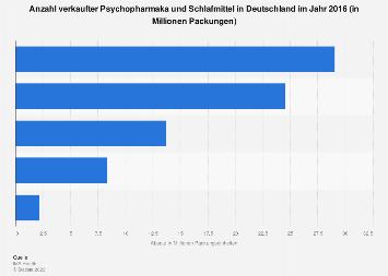 Anzahl verkaufter Psychopharmaka und Schlafmittel in Deutschland 2016