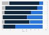 Umfrage zu Bedrohungen für Unternehmen durch Cybercrime in Deutschland 2018