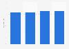 Anteil von Spam-Mails am gesamten E-Mail-Verkehr weltweit bis 2018