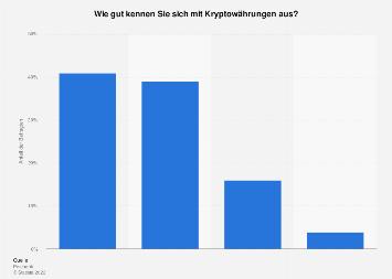Umfrage zum Kenntnisstand im Bereich Kryptowährungen in Deutschland 2018