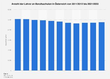 Lehrer an Berufsschulen in Österreich bis 2017/2018