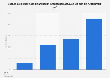 Wechselbereitschaft von Angestellten in Österreich 2017