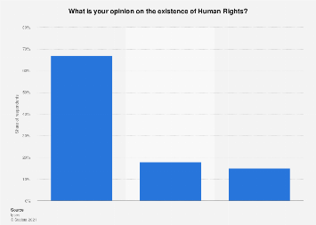 Italy: opinion on Human Rights 2018