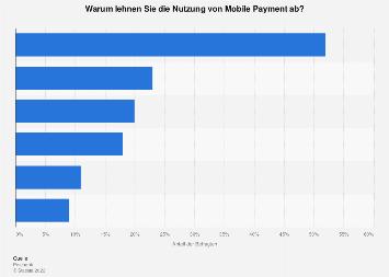Umfrage zu Gründen der Ablehnung von Mobile Payment in Deutschland 2019