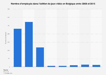 Nombre d'employés en édition des jeux vidéo en Belgique 2008-2015