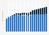 Bruttospielerträge im europäischen Glücksspielmarkt bis 2023