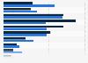 Umfrage in Deutschland zum Nettoeinkommen der Spotify-Nutzer 2018