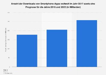 Prognose zur Anzahl der Downloads von Smartphone-Apps weltweit bis 2022