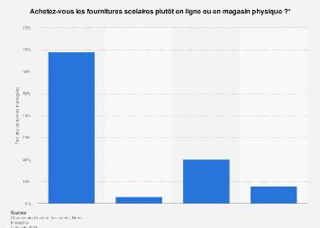 Achats en ligne et hors ligne de fournitures scolaires en France 2018