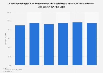 Umfrage unter B2B-Unternehmen zur Nutzung von Social Media in Deutschland bis 2019