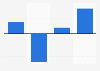 Holiday Club Resort Oy's net profit 2014-2017