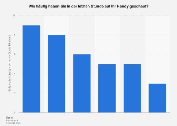 Anzahl der Blicke auf das Handy pro Stunde in Österreich 2018
