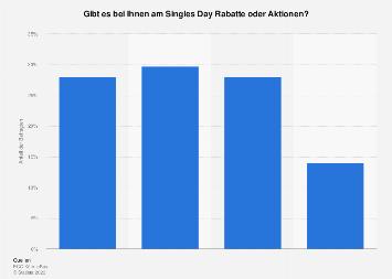 mine very Kontaktanzeigen Weißenfels frauen und Männer the truth. Good question
