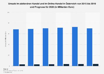 Umsatz im stationären Handel und im Online-Handel in Österreich bis 2018