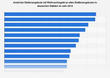 Stellenangebote mit Weihnachtsgeld in deutschen Städten 2018