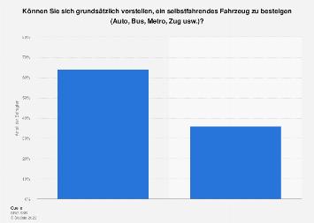 Umfrage zum Besteigen eines selbstfahrenden Fahrzeugs in der Schweiz 2018