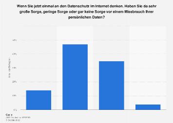 Umfrage zur Sorge von Internetnutzern vor Missbrauch persönlicher Daten 2019