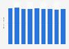 Sales volume of ventilating fan in Japan 2013-2017