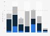 Transaktionswert von Fusionen und Übernahmen mit österreichischer Beteiligung bis '18