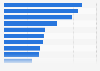 Ranking de las películas documentales más taquilleras a nivel mundial de la historia
