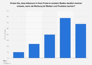 Umfrage zur Kennzeichnung von Posts von Influencern als Werbung in Deutschland 2019